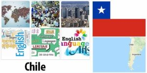 Chile Population and Language