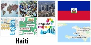 Haiti Population and Language