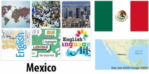 Mexico Population and Language