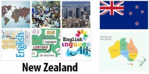 New Zealand Population and Language