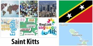 St Kitts Population and Language