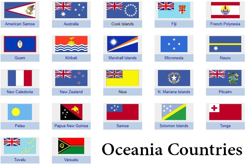 Countries and Flags in Oceania