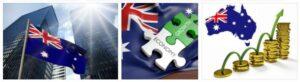 Australia Economy Overview